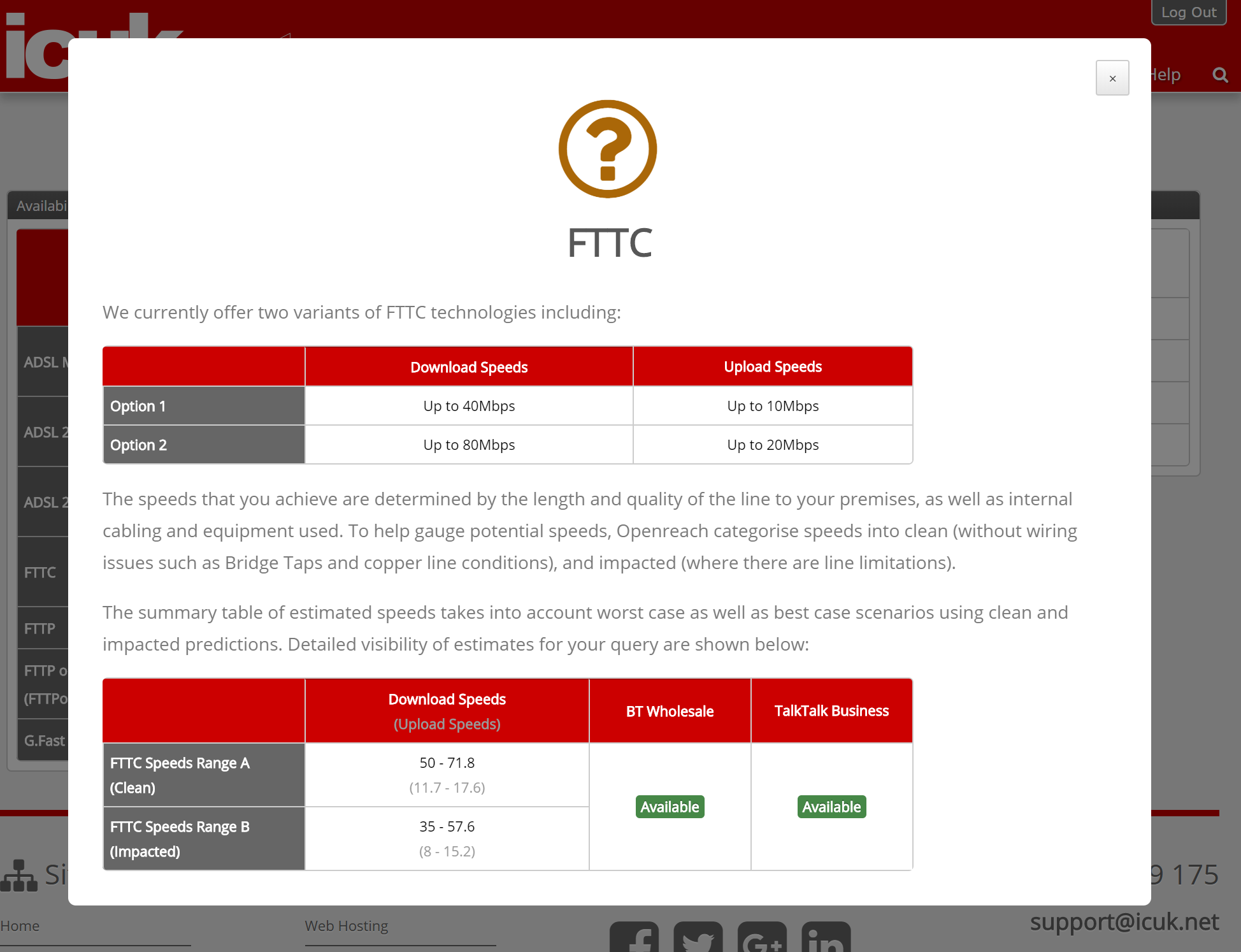 Detailed FTTC Results